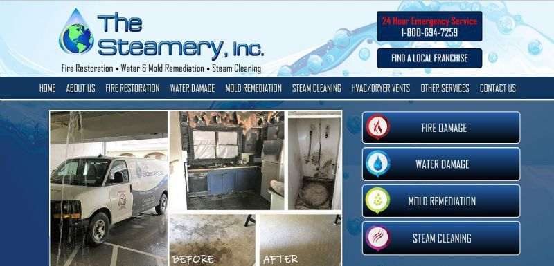 The Steamery Inc